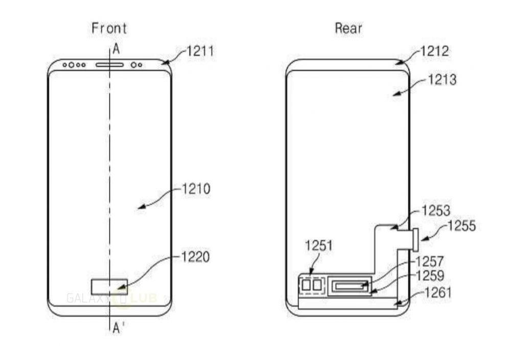 Samsung patents pressure-sensitive in-display fingerprint