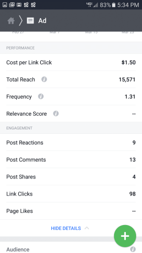 Big Tommys Facebook Ad Results iOT Marketing Media
