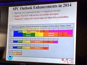 SPC Outlook Enhancements