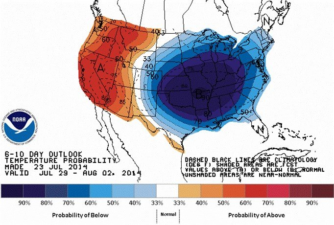6 to 10 Day Temperature Outlook