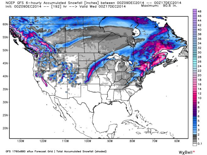 GFS Snowfall