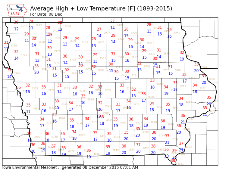 Iowa Average Highs Tuesday December 8th 2015