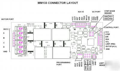 ~Mosfet transistor pwm~ ~arm microprocessor pwm servo