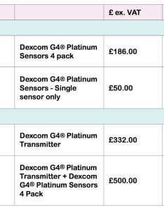 Dexcom  platinum cgm prices also cost for use with vibe insulin pump ipag rh