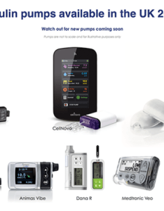 Comparison chart of all insulin pumps available in the uk also rh ipag
