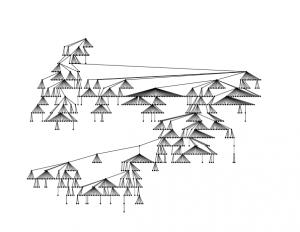 Workshop III: Cultural Patterns: Multiscale Data-driven Models