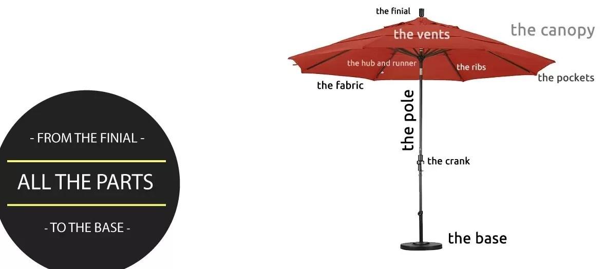 base all the parts of a patio umbrella