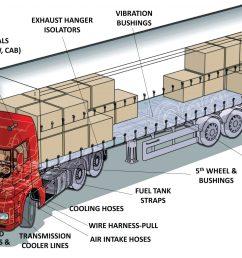 truck wheel diagram [ 2048 x 1281 Pixel ]