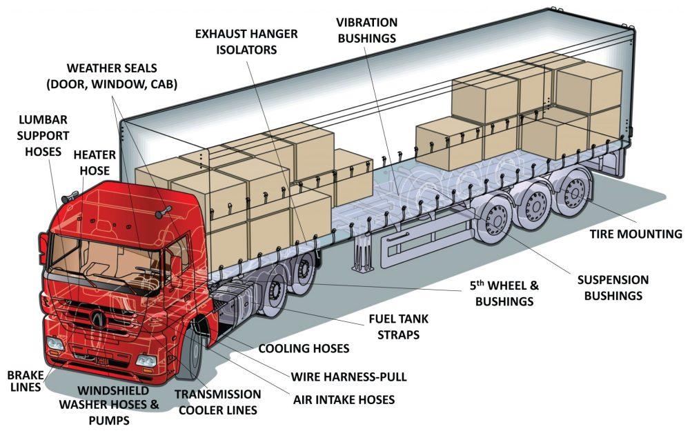 medium resolution of truck wheel diagram