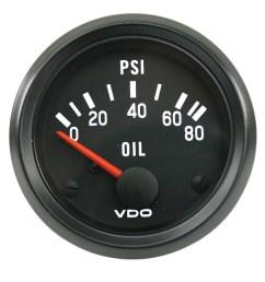vdo oil pressure gauge 0 80 psi [ 1024 x 941 Pixel ]