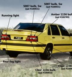 volvo 850 tail light wiring wiring diagram mega taillight bulb guide 850 sedan saloon  [ 1200 x 750 Pixel ]