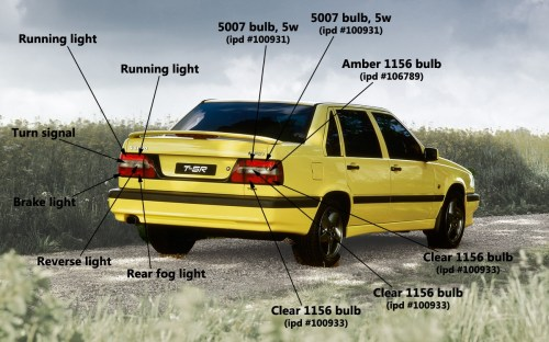 small resolution of volvo 850 tail light wiring wiring diagram mega taillight bulb guide 850 sedan saloon