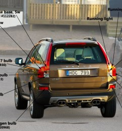 volvo xc90 tail lights diagram wiring diagram info volvo xc90 tail lights diagram [ 1200 x 863 Pixel ]