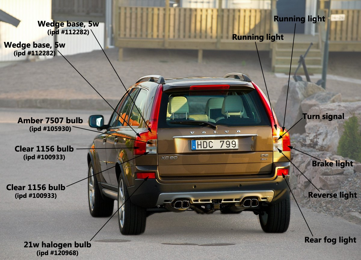 hight resolution of volvo xc90 tail lights diagram wiring diagram info volvo xc90 tail lights diagram