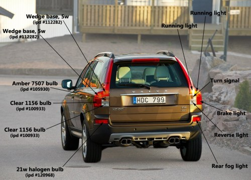 small resolution of volvo xc90 tail lights diagram wiring diagram info volvo xc90 tail lights diagram