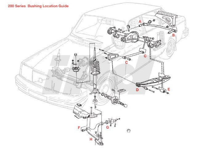 Volvo Torque Rod Bushing MTC 101200