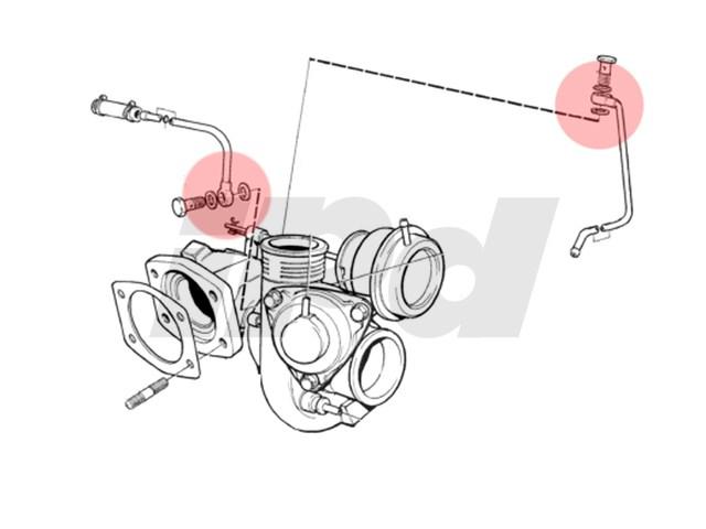 Volvo Turbo Coolant/Oil Line Copper Seal Ring 12 x 16 MM
