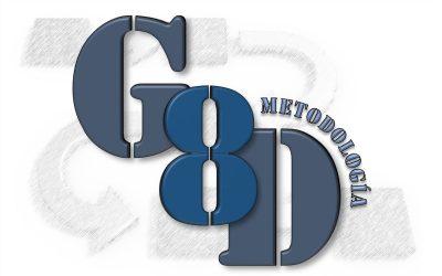 La metodología 8D. Las ocho disciplinas.
