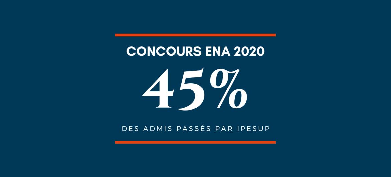 ENA 2020 : 45 % des admis passés par IPESUP