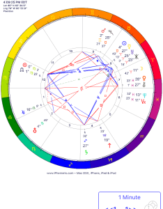 About iphemeris is the best astrology software also for ios and macos  rh