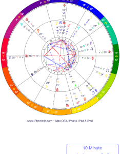 Iphemeris astrology app natal chart bi wheel also software for ios and macos  the best rh