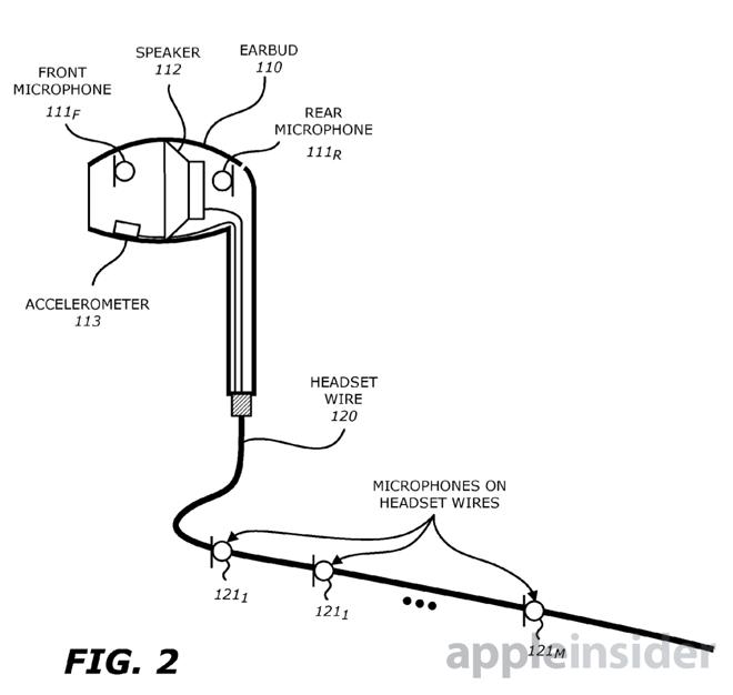 Brevet Apple : Des écouteurs avec capteurs et réagissant à