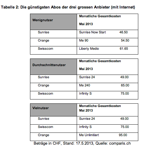 comparis-tabelle2