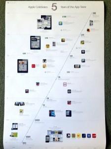 appstore-rekord-plakat