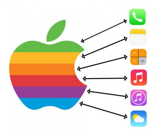 iOS-7-Hardware-Schema_2
