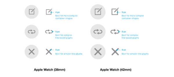 apple-watch-guide