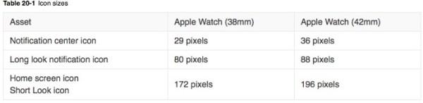 apple-watch-guide2