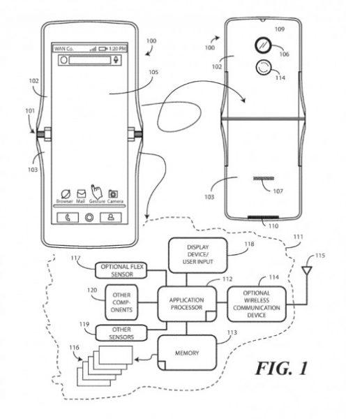 Motorola RAZR V3 จะกลับในเวอร์ชั่นใหม่ หน้าจอพับเก็บได้