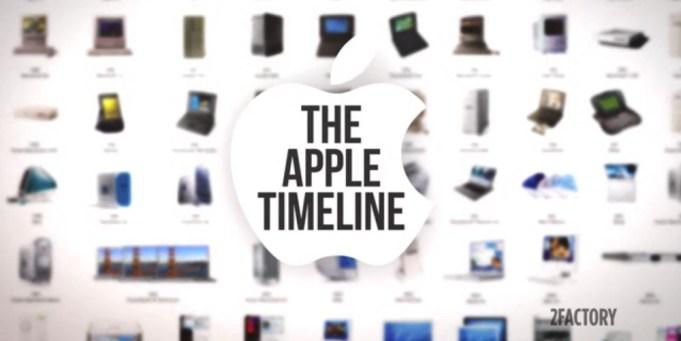 Apple Produkte Timeline