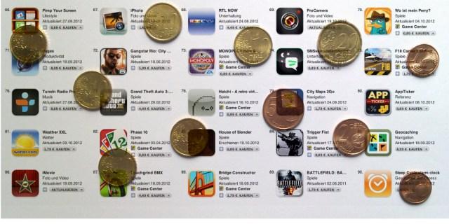 Preiserhöhung Apps Apple