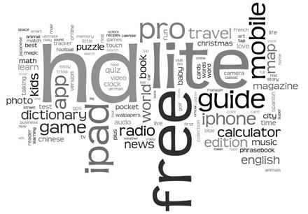 Statistiken: Gebrauchtpreise, App-Namen, iPhone & iPad