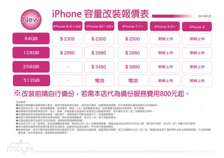 i時代官網-iPhone維修apple維修透明價格網 - iPhone168部落格