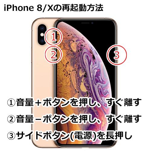 iPhone X/8の再起動のやり方