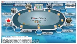 PokerStars Mobile Poker App Allows iPhone Users to Play Real Money Poker Online