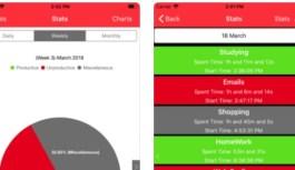 IAmProductive – Improve Productivity Time Tracking