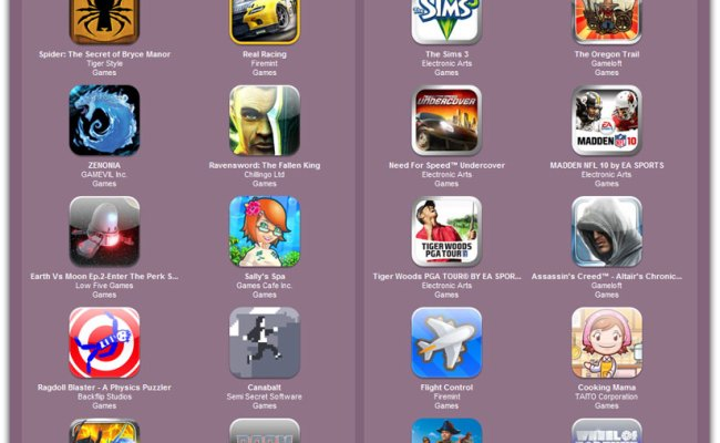 Best Iphone Apps And Games Of 2009 In Itunes Store