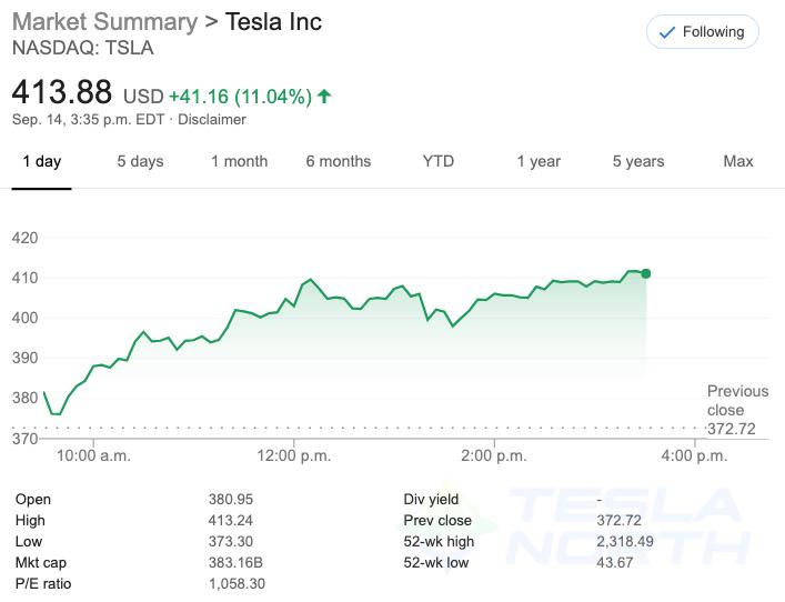 Tesla september 14 shares stock