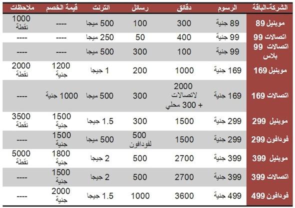 أسعار الآي فون 4s في المنطقة العربية الأرشيف نادي يافع
