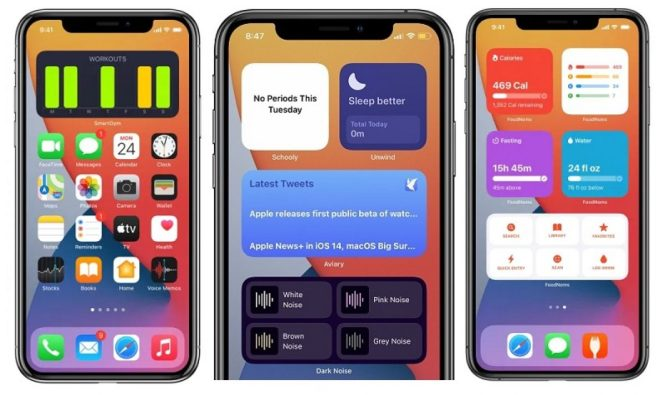 Home Screen Widgets For Iphone In Ios 14