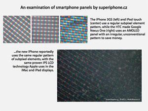Risoluzione raddoppiata per lo schermo di iPhone 4G?