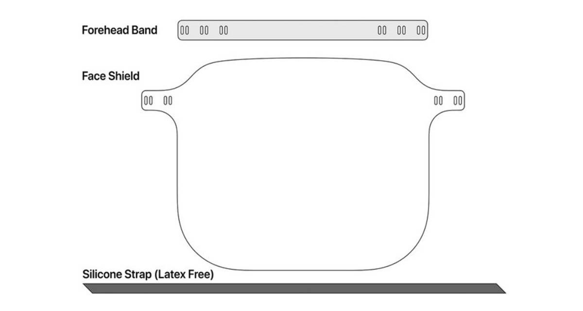 Apple publie le guide d'utilisation de sa protection faciale