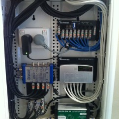 Structured Wiring Diagram Latching Contactor Audio Visual Installation Sydney Digital Antenna Home