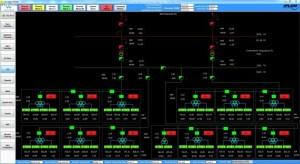 » SCADA Systems iPLON India
