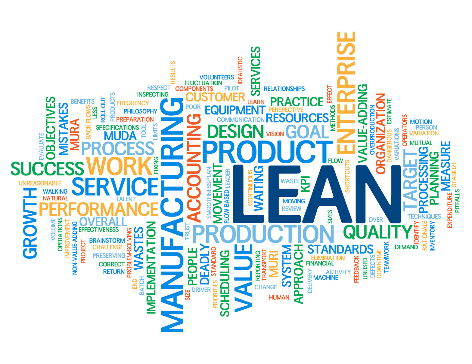 5s Or 6s Lean Management Technique Possible Uses In
