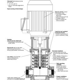 movitec cutaway [ 1654 x 2339 Pixel ]