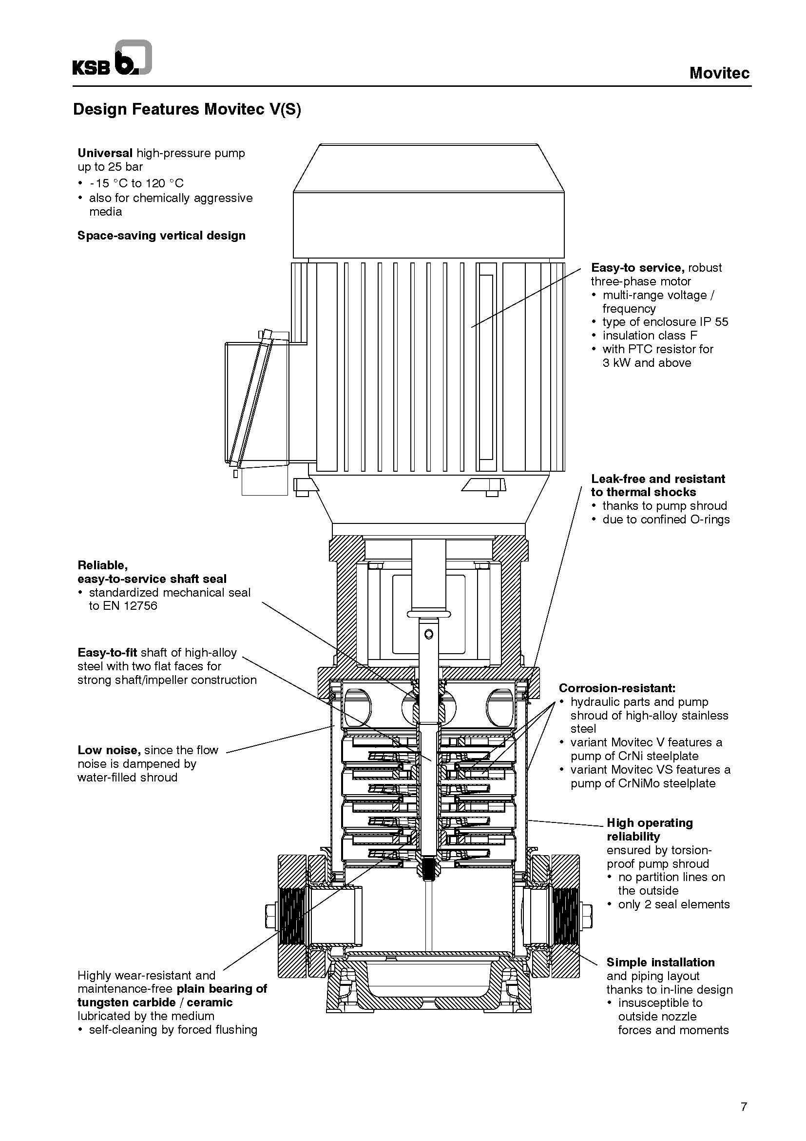 hight resolution of movitec cutaway